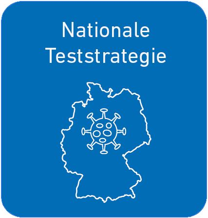 Informationen Teststrategie (externe Inhalte)