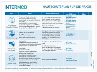 INTERMED Hautschutzplan für die Praxis 1x1 Stück
