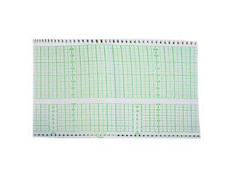 CTG-Papier Hewlett-Packard 8040A/8041A 1x1 Stück